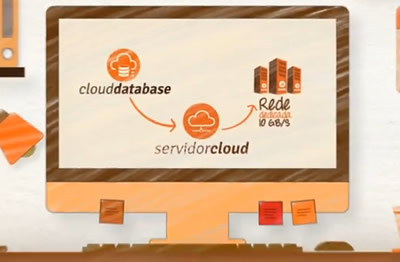 Banco de Dados SQL - Cloud Database
