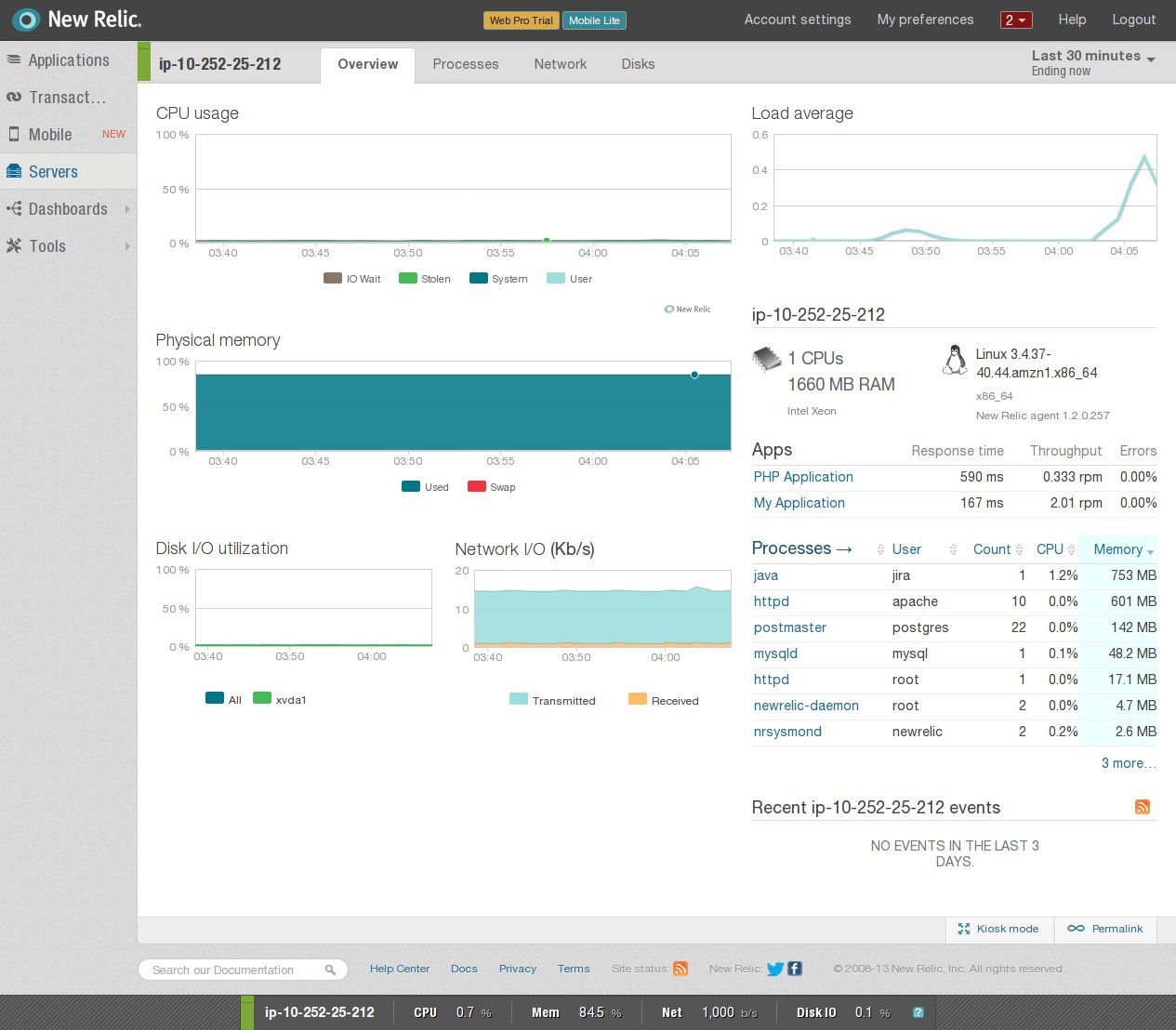 Dashboard_new_relic
