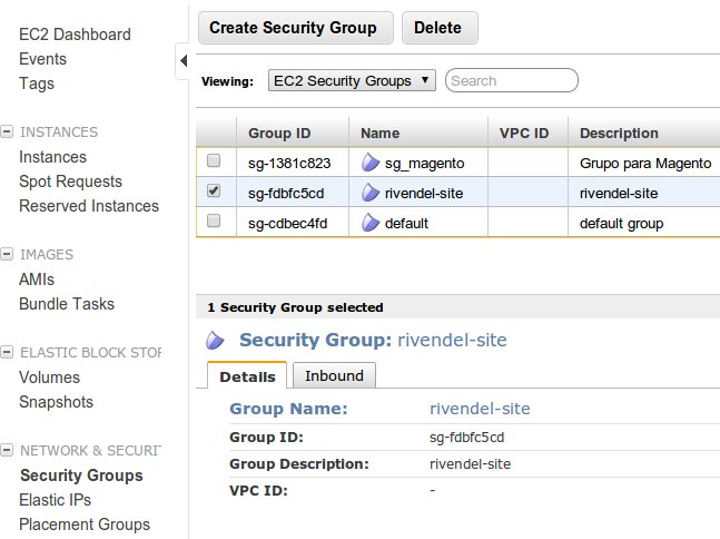 aws_security_groups