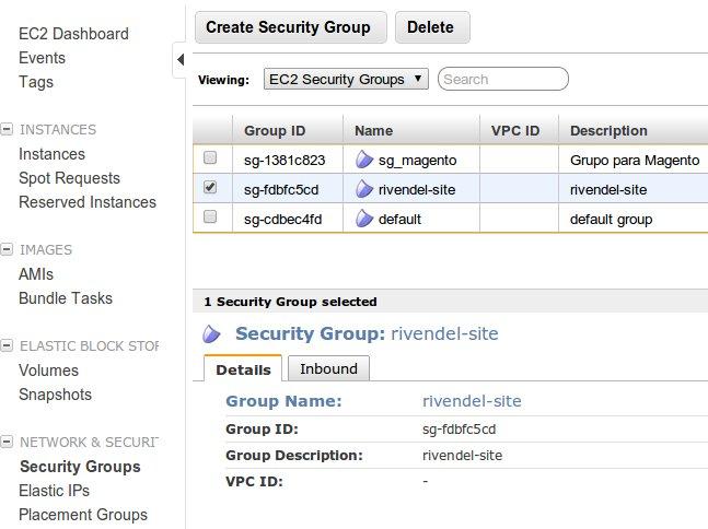 aws_security_groups