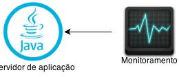 Dica para monitorar servidor de aplicação Java de forma simples