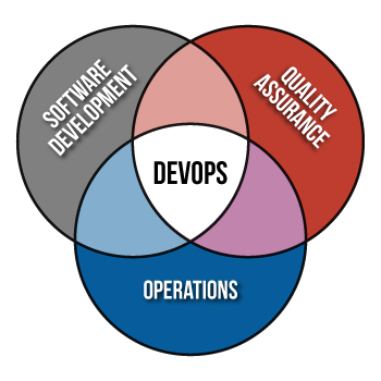 devops-diagram
