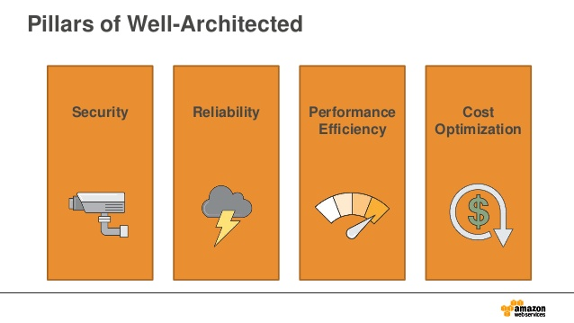 AWS' well-architected framework's 4 pillars