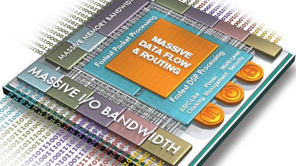 AWS adiciona FPGAs à nuvem pública
