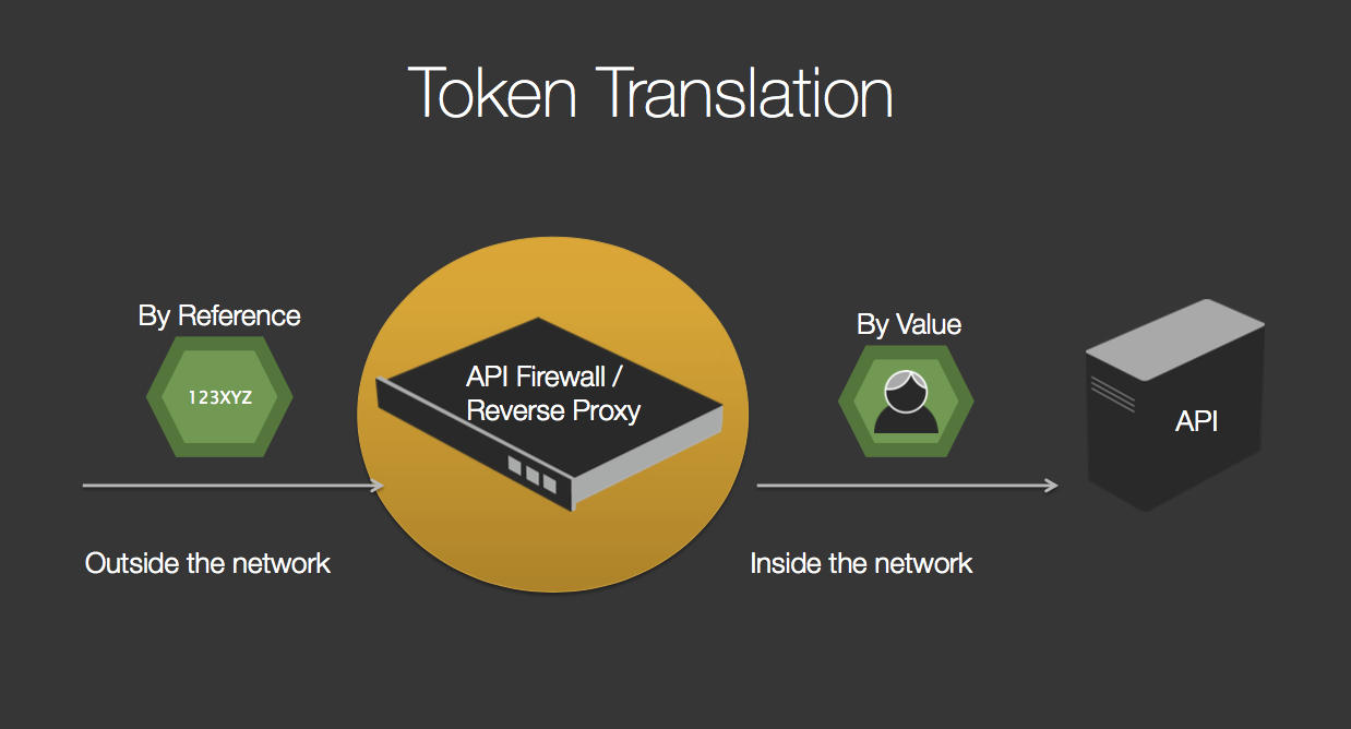 token_translation_microservices