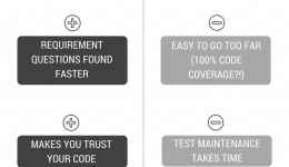 Afinal, o que é Test-Driven Development (TDD)?