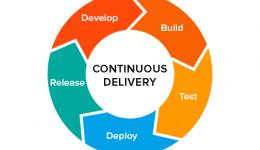 Implementando um cenário de entrega contínua