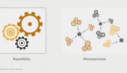 Guia de microserviços: questões envolvendo segurança, benefícios e complexidade