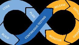 Teste Contínuo é crucial para o DevOps, mas não é tarefa fácil