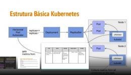 Como orquestrar containers na AWS usando Kubernetes e Kops