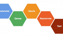 Design Thinking vs. Desenvolvimento de APIs