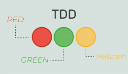 TDD como ferramenta de arquitetura