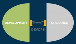 DevOps: O real significado do termo