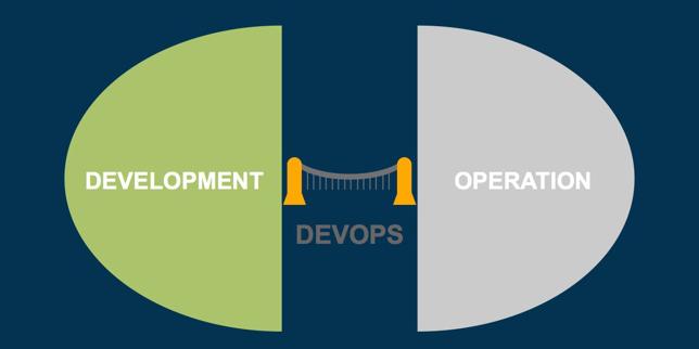 O que é DevOps: Dev + Ops ?