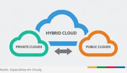 Nuvem híbrida e abordagem multicloud