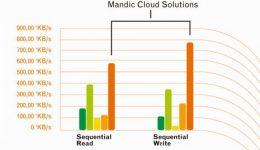 Desafios de plataformas de nuvem pública